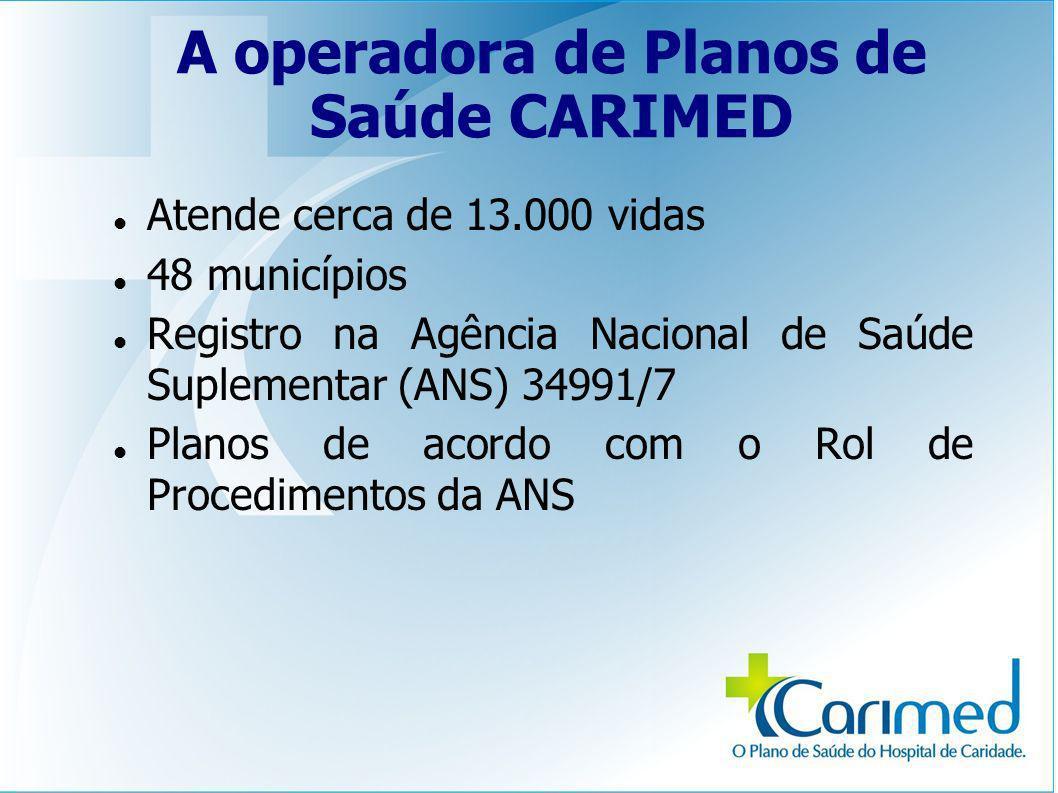 A operadora de Planos de Saúde CARIMED Atende cerca de 13.000 vidas 48 municípios Registro na Agência Nacional de Saúde Suplementar (ANS) 34991/7 Plan