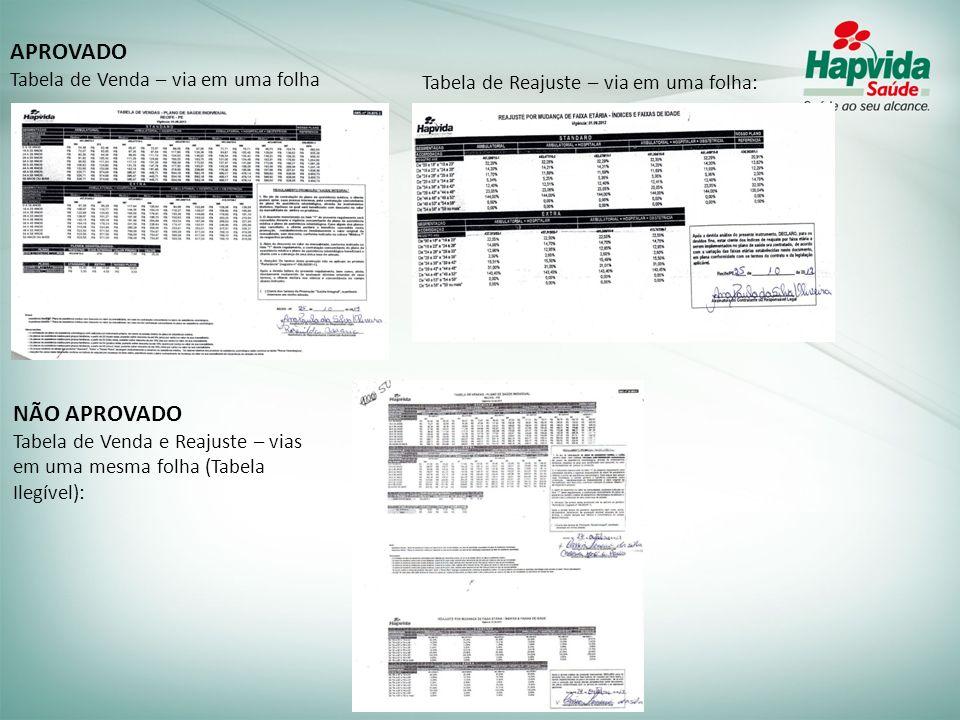 APROVADO Tabela de Venda – via em uma folha Tabela de Reajuste – via em uma folha: NÃO APROVADO Tabela de Venda e Reajuste – vias em uma mesma folha (