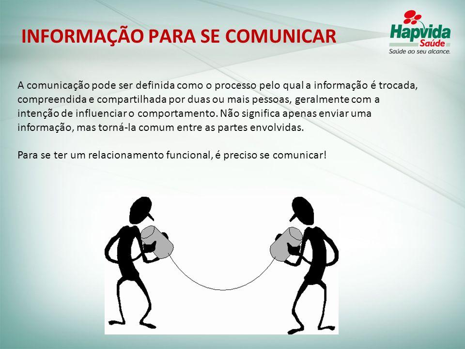 INFORMAÇÃO PARA SE COMUNICAR A comunicação pode ser definida como o processo pelo qual a informação é trocada, compreendida e compartilhada por duas o