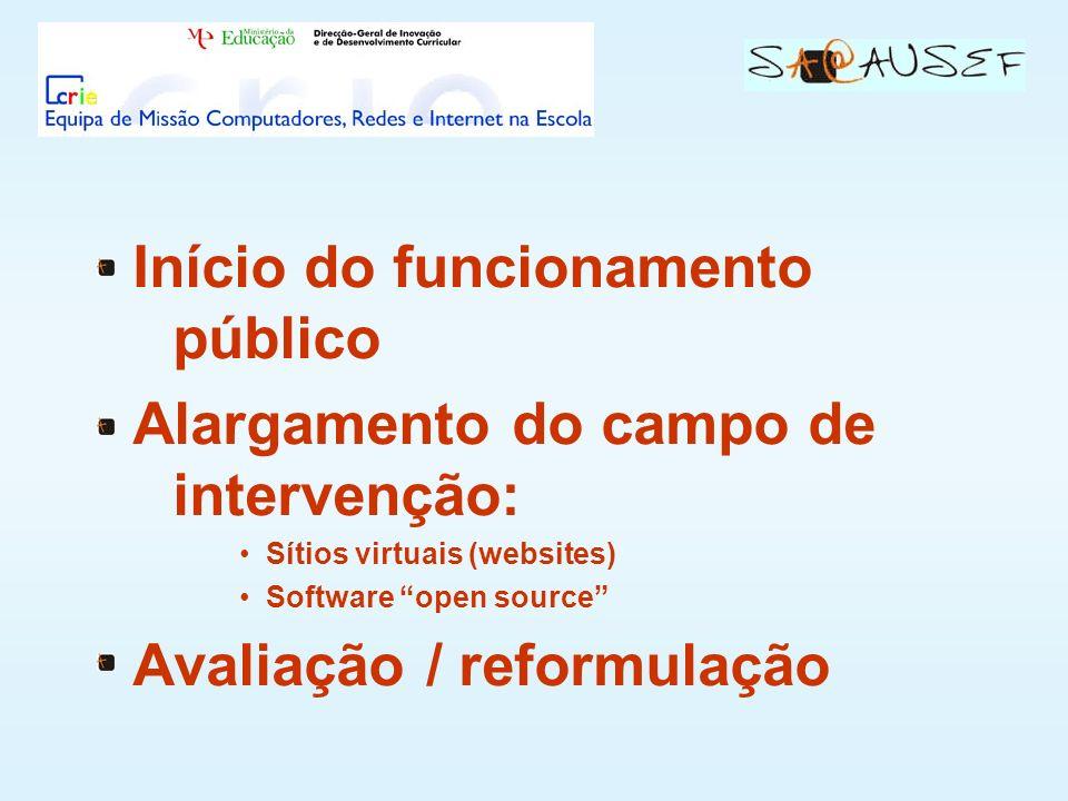 Início do funcionamento público Alargamento do campo de intervenção: Sítios virtuais (websites) Software open source Avaliação / reformulação
