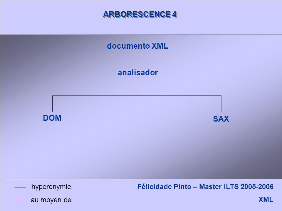 ARBORESCENCE 4 documento XML analisador DOM SAX Félicidade Pinto – Master ILTS 2005-2006 XML hyperonymie au moyen de