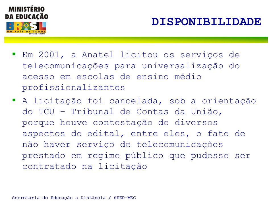 Secretaria de Educação a Distância / SEED-MEC DISPONIBILIDADE Em 2001, a Anatel licitou os serviços de telecomunicações para universalização do acesso