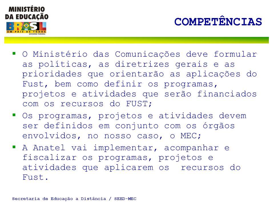 Secretaria de Educação a Distância / SEED-MEC COMPETÊNCIAS O Ministério das Comunicações deve formular as políticas, as diretrizes gerais e as priorid