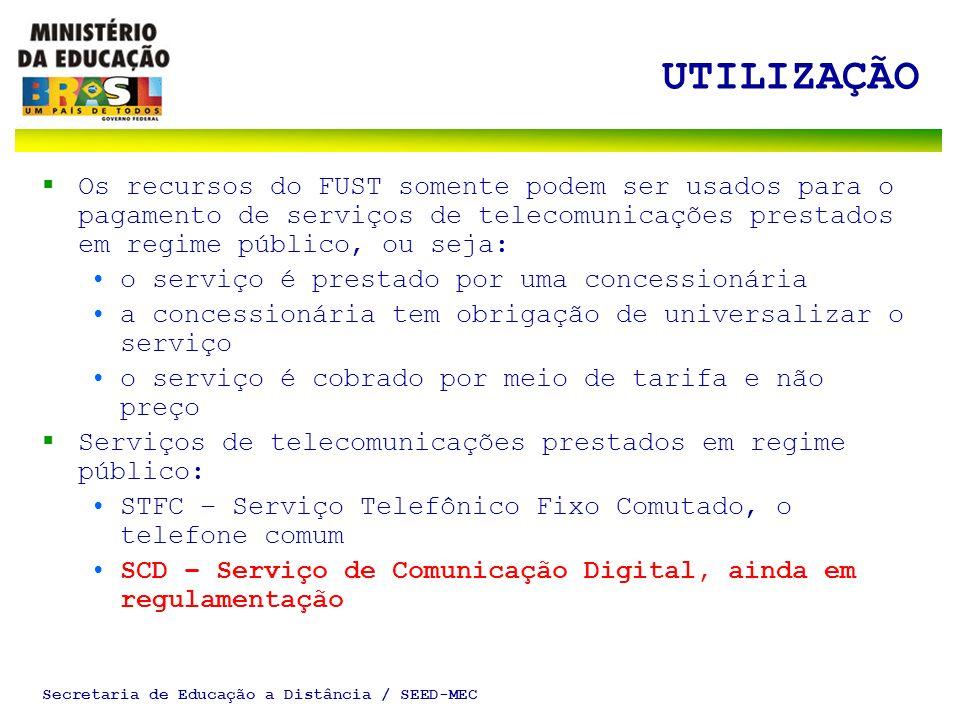 Secretaria de Educação a Distância / SEED-MEC UTILIZAÇÃO Os recursos do FUST somente podem ser usados para o pagamento de serviços de telecomunicações