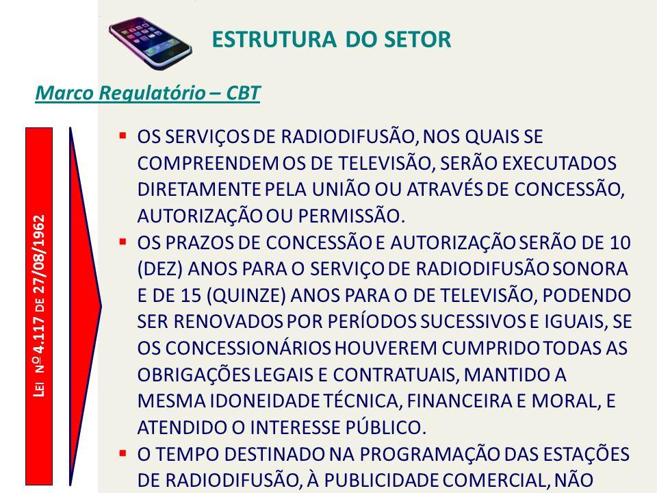 ESTRUTURA DO SETOR L EI N O 4.117 DE 27/08/1962 Marco Regulatório – CBT OS SERVIÇOS DE RADIODIFUSÃO, NOS QUAIS SE COMPREENDEM OS DE TELEVISÃO, SERÃO EXECUTADOS DIRETAMENTE PELA UNIÃO OU ATRAVÉS DE CONCESSÃO, AUTORIZAÇÃO OU PERMISSÃO.