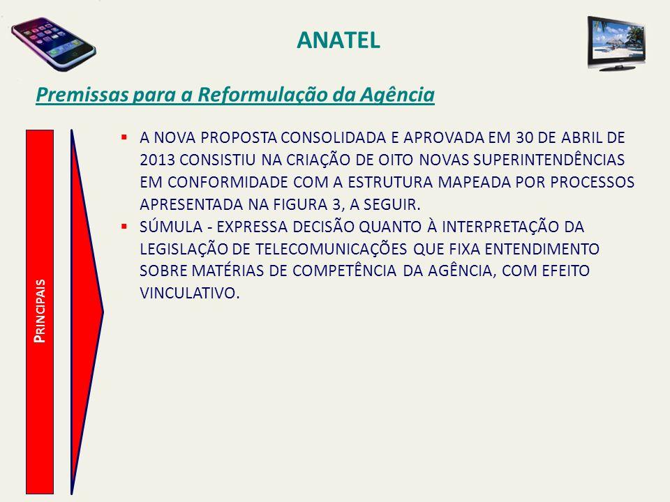 ANATEL P RINCIPAIS Premissas para a Reformulação da Agência A NOVA PROPOSTA CONSOLIDADA E APROVADA EM 30 DE ABRIL DE 2013 CONSISTIU NA CRIAÇÃO DE OITO NOVAS SUPERINTENDÊNCIAS EM CONFORMIDADE COM A ESTRUTURA MAPEADA POR PROCESSOS APRESENTADA NA FIGURA 3, A SEGUIR.