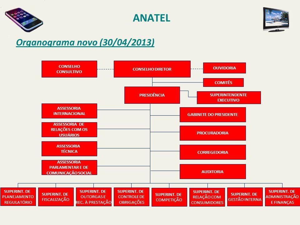 Organograma novo (30/04/2013) ANATEL SUPERINT.