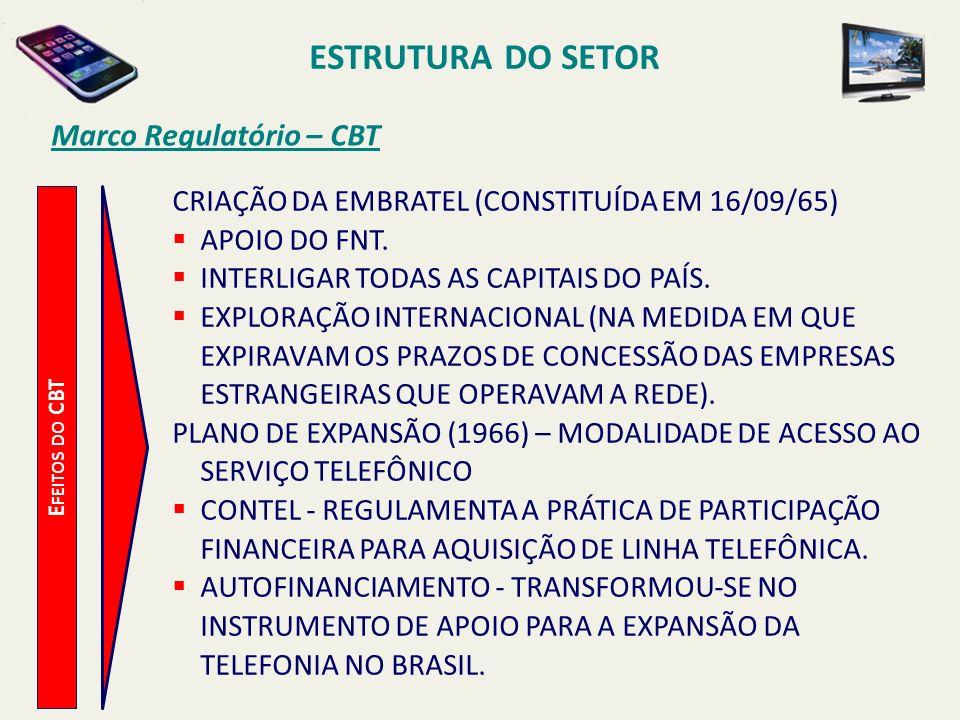 ESTRUTURA DO SETOR E FEITOS DO CBT Marco Regulatório – CBT CRIAÇÃO DA EMBRATEL (CONSTITUÍDA EM 16/09/65) APOIO DO FNT.
