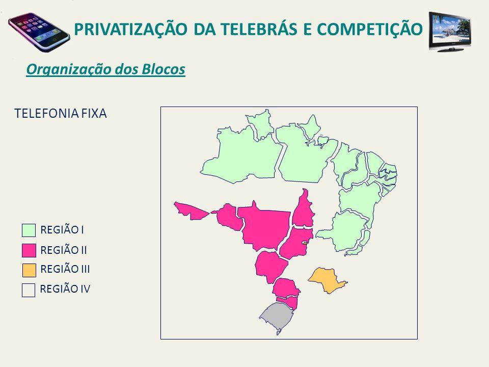 Organização dos Blocos TELEFONIA FIXA REGIÃO I REGIÃO II REGIÃO III REGIÃO IV PRIVATIZAÇÃO DA TELEBRÁS E COMPETIÇÃO