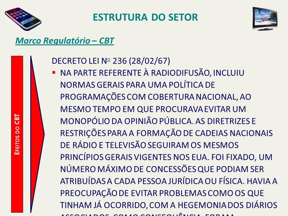 ESTRUTURA DO SETOR E FEITOS DO CBT Marco Regulatório – CBT DECRETO LEI N o 236 (28/02/67) NA PARTE REFERENTE À RADIODIFUSÃO, INCLUIU NORMAS GERAIS PARA UMA POLÍTICA DE PROGRAMAÇÕES COM COBERTURA NACIONAL, AO MESMO TEMPO EM QUE PROCURAVA EVITAR UM MONOPÓLIO DA OPINIÃO PÚBLICA.