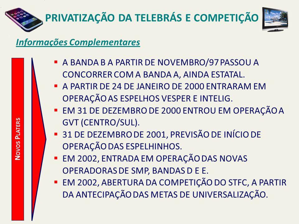 N OVOS P LATERS Informações Complementares A BANDA B A PARTIR DE NOVEMBRO/97 PASSOU A CONCORRER COM A BANDA A, AINDA ESTATAL.