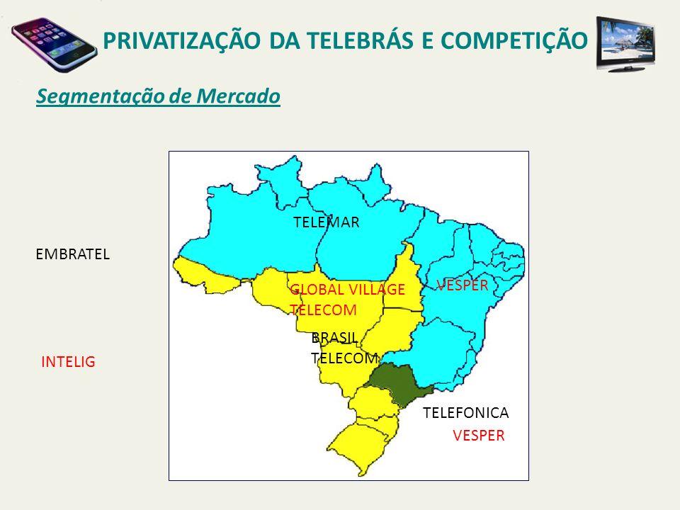 Segmentação de Mercado PRIVATIZAÇÃO DA TELEBRÁS E COMPETIÇÃO EMBRATEL INTELIG GLOBAL VILLAGE TELECOM VESPER BRASIL TELECOM TELEFONICA VESPER TELEMAR