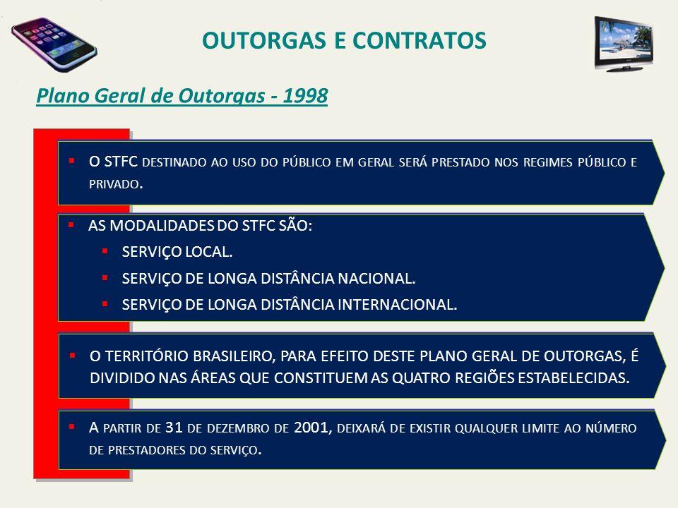 Plano Geral de Outorgas - 1998 OUTORGAS E CONTRATOS AS MODALIDADES DO STFC SÃO: SERVIÇO LOCAL.