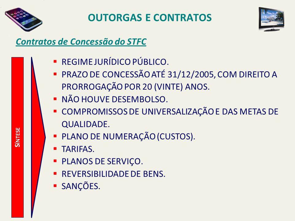 S ÍNTESE Contratos de Concessão do STFC REGIME JURÍDICO PÚBLICO.