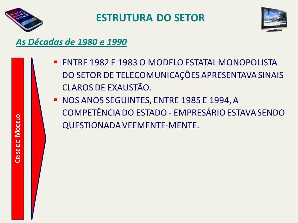 ESTRUTURA DO SETOR C RISE DO M ODELO As Décadas de 1980 e 1990 ENTRE 1982 E 1983 O MODELO ESTATAL MONOPOLISTA DO SETOR DE TELECOMUNICAÇÕES APRESENTAVA SINAIS CLAROS DE EXAUSTÃO.