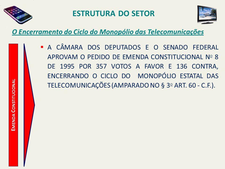 ESTRUTURA DO SETOR E MENDA C ONSTITUCIONAL O Encerramento do Ciclo do Monopólio das Telecomunicações A CÂMARA DOS DEPUTADOS E O SENADO FEDERAL APROVAM O PEDIDO DE EMENDA CONSTITUCIONAL N o 8 DE 1995 POR 357 VOTOS A FAVOR E 136 CONTRA, ENCERRANDO O CICLO DO MONOPÓLIO ESTATAL DAS TELECOMUNICAÇÕES (AMPARADO NO § 3 o ART.