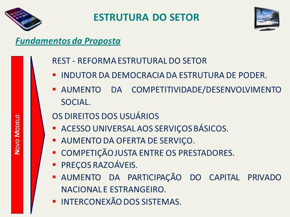 ESTRUTURA DO SETOR N OVO M ODELO Fundamentos da Proposta REST - REFORMA ESTRUTURAL DO SETOR INDUTOR DA DEMOCRACIA DA ESTRUTURA DE PODER.