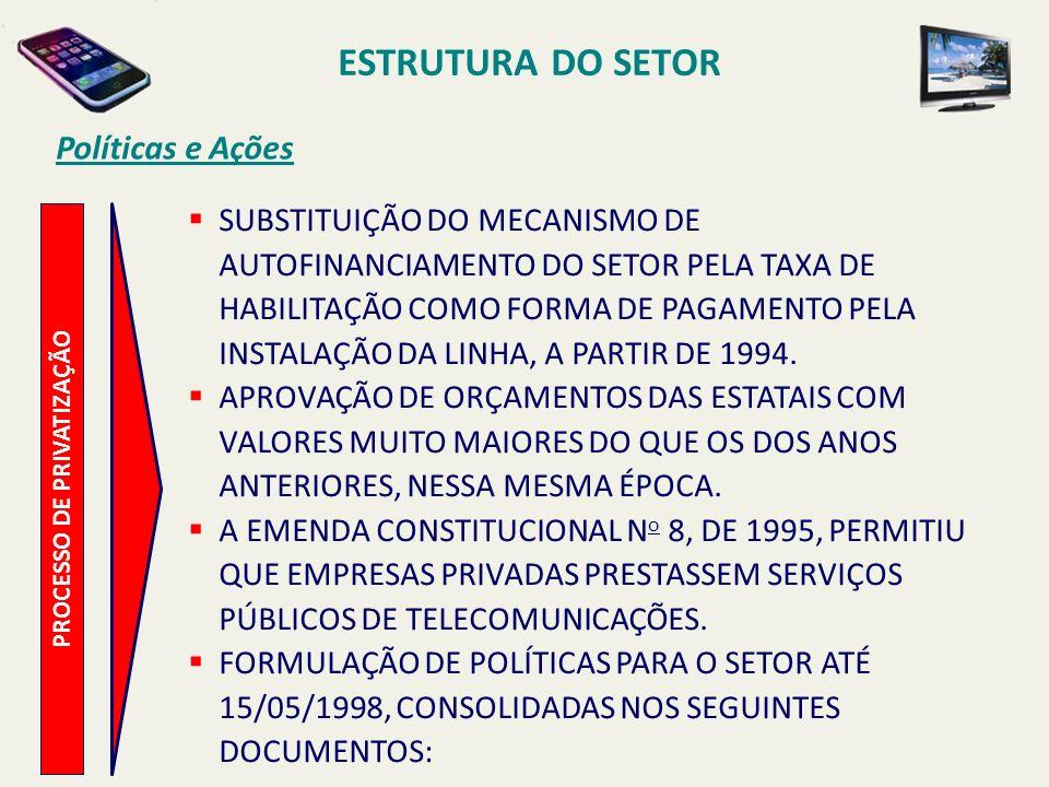 ESTRUTURA DO SETOR PROCESSO DE PRIVATIZAÇÃO Políticas e Ações SUBSTITUIÇÃO DO MECANISMO DE AUTOFINANCIAMENTO DO SETOR PELA TAXA DE HABILITAÇÃO COMO FORMA DE PAGAMENTO PELA INSTALAÇÃO DA LINHA, A PARTIR DE 1994.