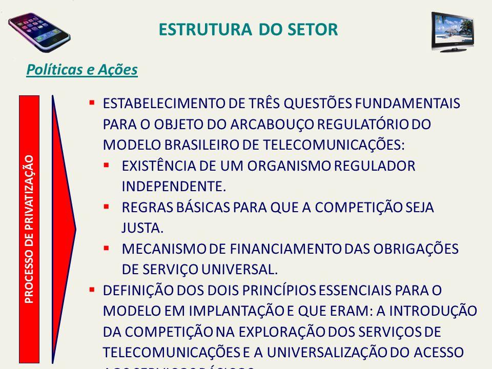 ESTRUTURA DO SETOR PROCESSO DE PRIVATIZAÇÃO Políticas e Ações ESTABELECIMENTO DE TRÊS QUESTÕES FUNDAMENTAIS PARA O OBJETO DO ARCABOUÇO REGULATÓRIO DO MODELO BRASILEIRO DE TELECOMUNICAÇÕES: EXISTÊNCIA DE UM ORGANISMO REGULADOR INDEPENDENTE.