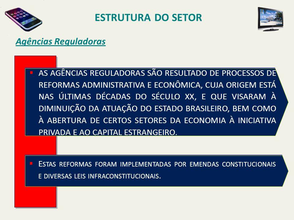 Agências Reguladoras E STAS REFORMAS FORAM IMPLEMENTADAS POR EMENDAS CONSTITUCIONAIS E DIVERSAS LEIS INFRACONSTITUCIONAIS.