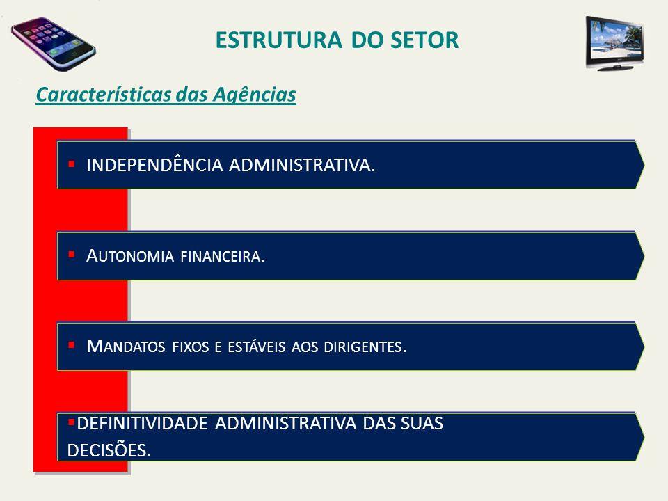 Características das Agências INDEPENDÊNCIA ADMINISTRATIVA.