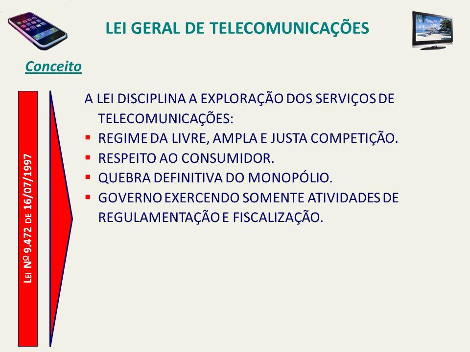 L EI N O 9.472 DE 16/07/1997 Conceito A LEI DISCIPLINA A EXPLORAÇÃO DOS SERVIÇOS DE TELECOMUNICAÇÕES: REGIME DA LIVRE, AMPLA E JUSTA COMPETIÇÃO.
