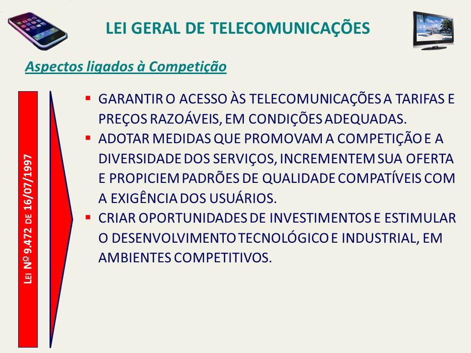 L EI N O 9.472 DE 16/07/1997 Aspectos ligados à Competição GARANTIR O ACESSO ÀS TELECOMUNICAÇÕES A TARIFAS E PREÇOS RAZOÁVEIS, EM CONDIÇÕES ADEQUADAS.