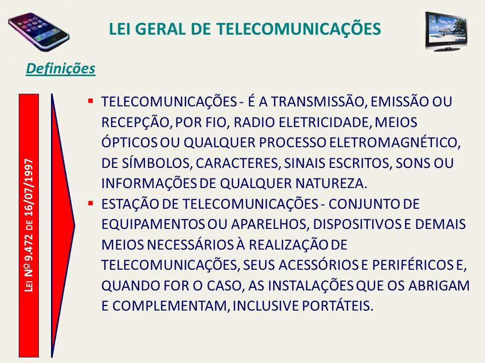L EI N O 9.472 DE 16/07/1997 Definições TELECOMUNICAÇÕES - É A TRANSMISSÃO, EMISSÃO OU RECEPÇÃO, POR FIO, RADIO ELETRICIDADE, MEIOS ÓPTICOS OU QUALQUER PROCESSO ELETROMAGNÉTICO, DE SÍMBOLOS, CARACTERES, SINAIS ESCRITOS, SONS OU INFORMAÇÕES DE QUALQUER NATUREZA.