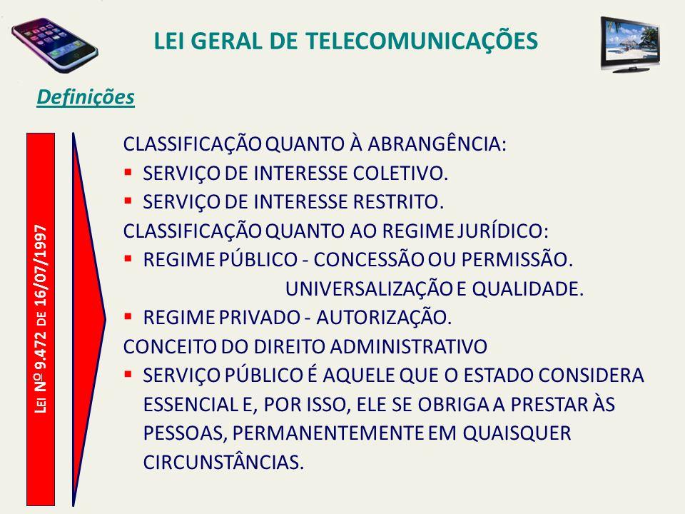 L EI N O 9.472 DE 16/07/1997 Definições CLASSIFICAÇÃO QUANTO À ABRANGÊNCIA: SERVIÇO DE INTERESSE COLETIVO.