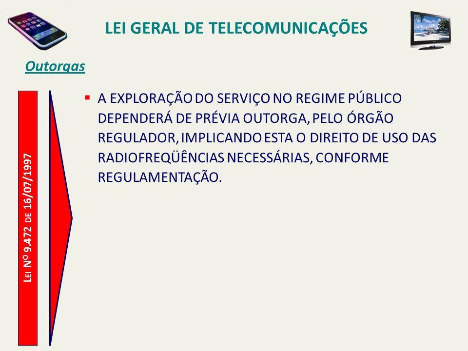 L EI N O 9.472 DE 16/07/1997 Outorgas A EXPLORAÇÃO DO SERVIÇO NO REGIME PÚBLICO DEPENDERÁ DE PRÉVIA OUTORGA, PELO ÓRGÃO REGULADOR, IMPLICANDO ESTA O DIREITO DE USO DAS RADIOFREQÜÊNCIAS NECESSÁRIAS, CONFORME REGULAMENTAÇÃO.