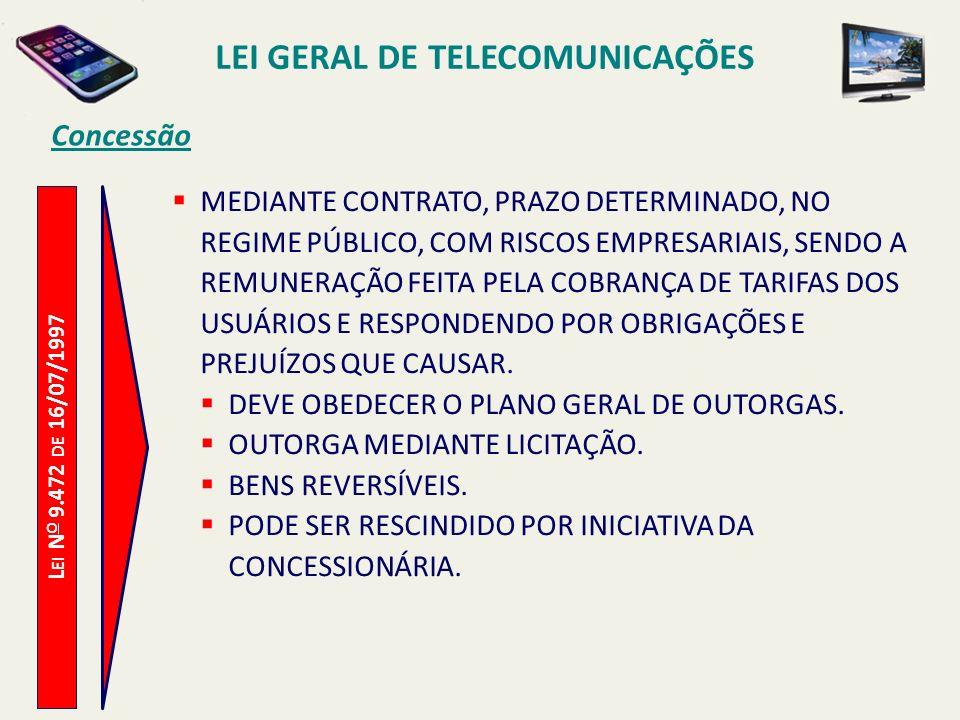 L EI N O 9.472 DE 16/07/1997 Concessão MEDIANTE CONTRATO, PRAZO DETERMINADO, NO REGIME PÚBLICO, COM RISCOS EMPRESARIAIS, SENDO A REMUNERAÇÃO FEITA PELA COBRANÇA DE TARIFAS DOS USUÁRIOS E RESPONDENDO POR OBRIGAÇÕES E PREJUÍZOS QUE CAUSAR.