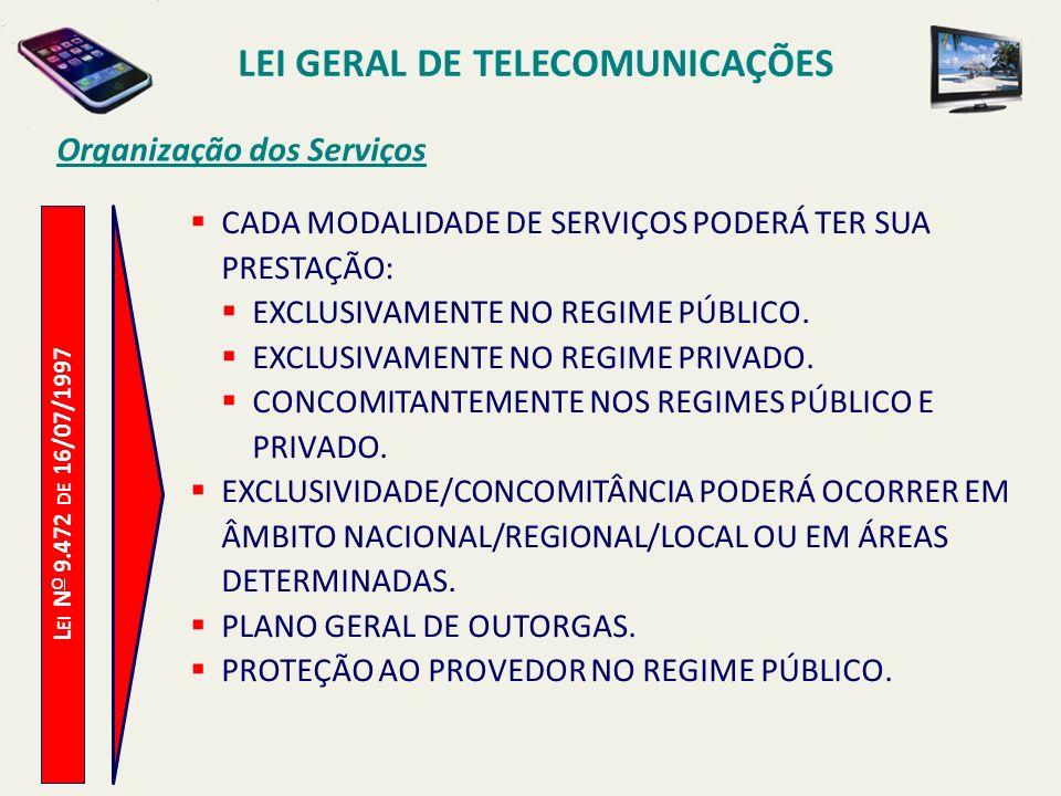 L EI N O 9.472 DE 16/07/1997 Organização dos Serviços CADA MODALIDADE DE SERVIÇOS PODERÁ TER SUA PRESTAÇÃO: EXCLUSIVAMENTE NO REGIME PÚBLICO.