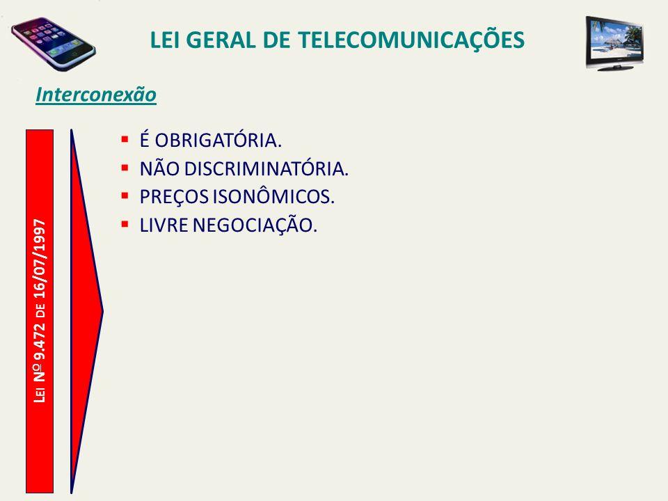 L EI N O 9.472 DE 16/07/1997 Interconexão É OBRIGATÓRIA.