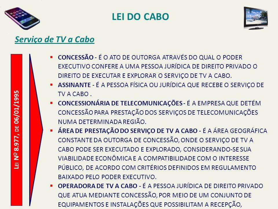 L EI N O 8.977, DE 06/01/1995 Serviço de TV a Cabo CONCESSÃO - É O ATO DE OUTORGA ATRAVÉS DO QUAL O PODER EXECUTIVO CONFERE A UMA PESSOA JURÍDICA DE DIREITO PRIVADO O DIREITO DE EXECUTAR E EXPLORAR O SERVIÇO DE TV A CABO.