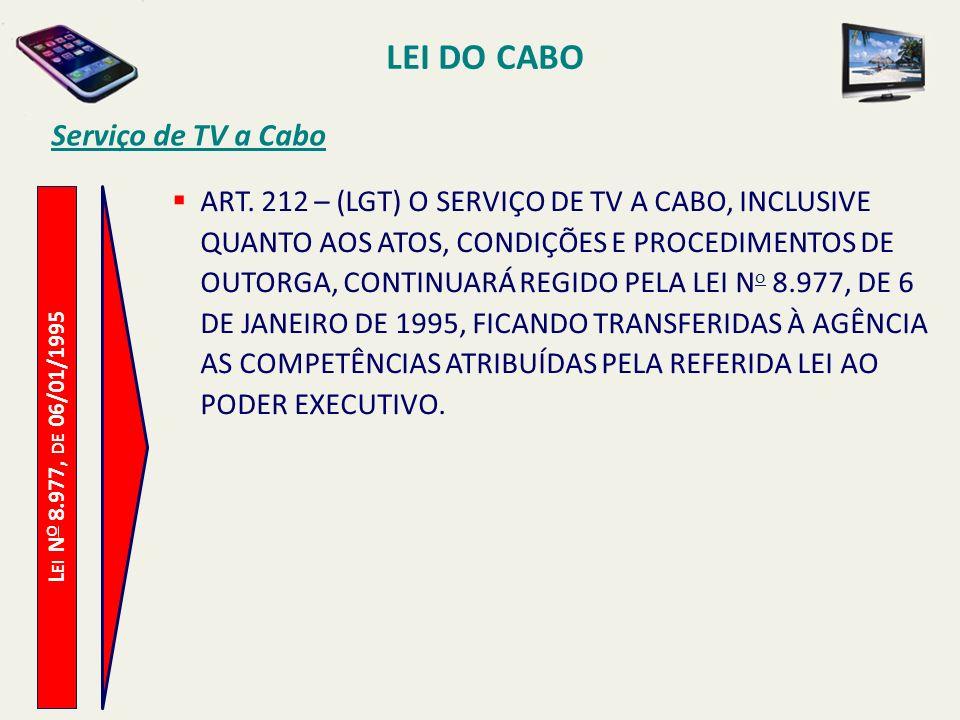 L EI N O 8.977, DE 06/01/1995 Serviço de TV a Cabo ART.