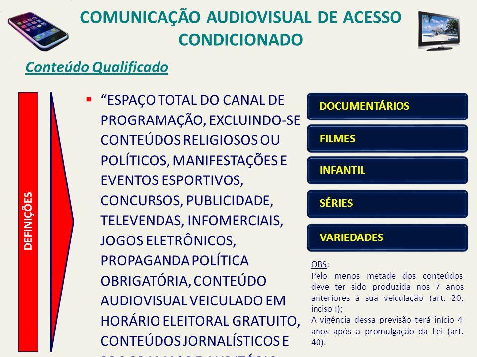 Conteúdo Qualificado COMUNICAÇÃO AUDIOVISUAL DE ACESSO CONDICIONADO DEFINIÇÕES ESPAÇO TOTAL DO CANAL DE PROGRAMAÇÃO, EXCLUINDO-SE CONTEÚDOS RELIGIOSOS OU POLÍTICOS, MANIFESTAÇÕES E EVENTOS ESPORTIVOS, CONCURSOS, PUBLICIDADE, TELEVENDAS, INFOMERCIAIS, JOGOS ELETRÔNICOS, PROPAGANDA POLÍTICA OBRIGATÓRIA, CONTEÚDO AUDIOVISUAL VEICULADO EM HORÁRIO ELEITORAL GRATUITO, CONTEÚDOS JORNALÍSTICOS E PROGRAMAS DE AUDITÓRIO ANCORADOS POR APRESENTADOR.