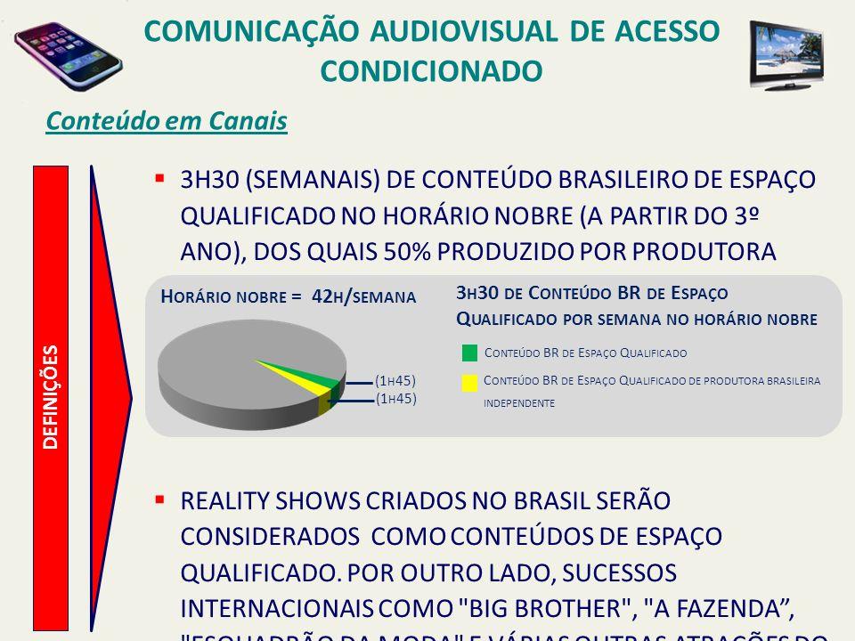 Conteúdo em Canais COMUNICAÇÃO AUDIOVISUAL DE ACESSO CONDICIONADO DEFINIÇÕES 3H30 (SEMANAIS) DE CONTEÚDO BRASILEIRO DE ESPAÇO QUALIFICADO NO HORÁRIO NOBRE (A PARTIR DO 3º ANO), DOS QUAIS 50% PRODUZIDO POR PRODUTORA BRASILEIRA INDEPENDENTE.