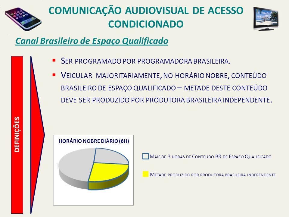 Canal Brasileiro de Espaço Qualificado COMUNICAÇÃO AUDIOVISUAL DE ACESSO CONDICIONADO DEFINIÇÕES S ER PROGRAMADO POR PROGRAMADORA BRASILEIRA.