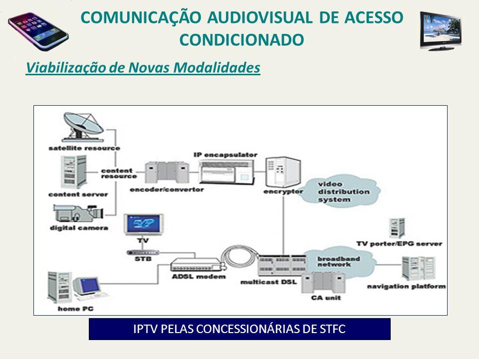 Viabilização de Novas Modalidades COMUNICAÇÃO AUDIOVISUAL DE ACESSO CONDICIONADO IPTV PELAS CONCESSIONÁRIAS DE STFC