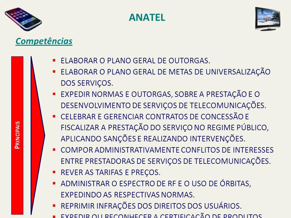 ANATEL P RINCIPAIS Competências ELABORAR O PLANO GERAL DE OUTORGAS.