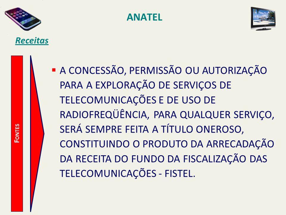 ANATEL F ONTES Receitas A CONCESSÃO, PERMISSÃO OU AUTORIZAÇÃO PARA A EXPLORAÇÃO DE SERVIÇOS DE TELECOMUNICAÇÕES E DE USO DE RADIOFREQÜÊNCIA, PARA QUALQUER SERVIÇO, SERÁ SEMPRE FEITA A TÍTULO ONEROSO, CONSTITUINDO O PRODUTO DA ARRECADAÇÃO DA RECEITA DO FUNDO DA FISCALIZAÇÃO DAS TELECOMUNICAÇÕES - FISTEL.