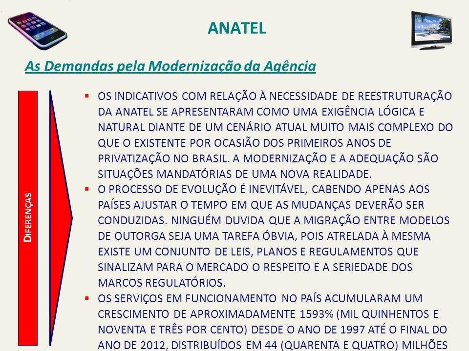 ANATEL D IFERENÇAS As Demandas pela Modernização da Agência OS INDICATIVOS COM RELAÇÃO À NECESSIDADE DE REESTRUTURAÇÃO DA ANATEL SE APRESENTARAM COMO UMA EXIGÊNCIA LÓGICA E NATURAL DIANTE DE UM CENÁRIO ATUAL MUITO MAIS COMPLEXO DO QUE O EXISTENTE POR OCASIÃO DOS PRIMEIROS ANOS DE PRIVATIZAÇÃO NO BRASIL.