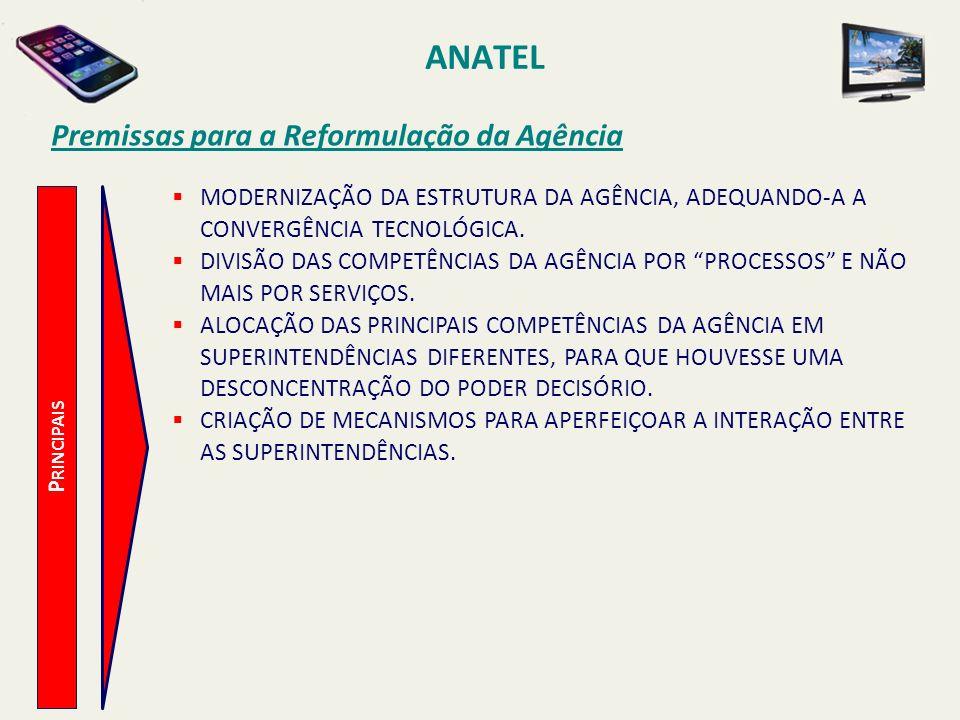 ANATEL P RINCIPAIS Premissas para a Reformulação da Agência MODERNIZAÇÃO DA ESTRUTURA DA AGÊNCIA, ADEQUANDO-A A CONVERGÊNCIA TECNOLÓGICA.