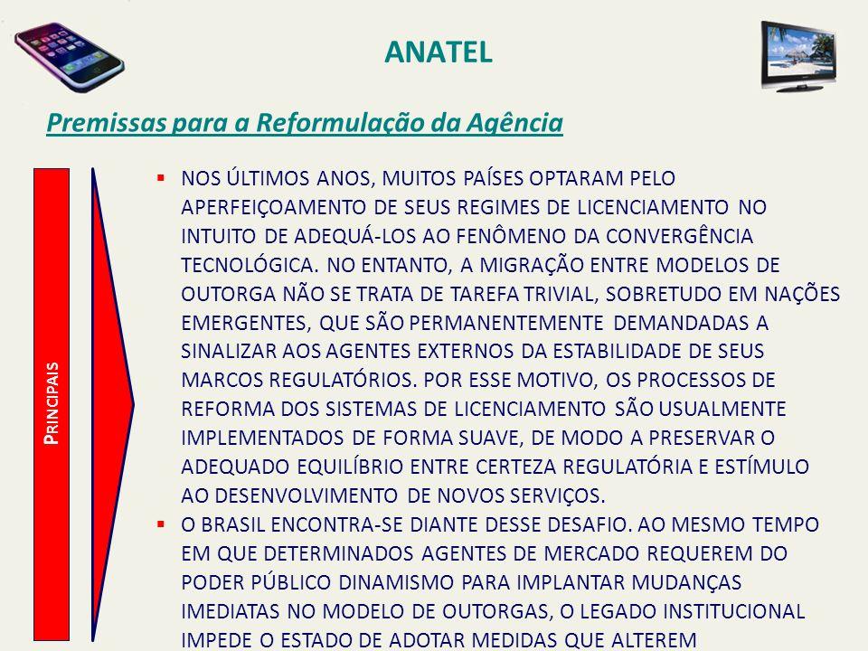 ANATEL P RINCIPAIS Premissas para a Reformulação da Agência NOS ÚLTIMOS ANOS, MUITOS PAÍSES OPTARAM PELO APERFEIÇOAMENTO DE SEUS REGIMES DE LICENCIAMENTO NO INTUITO DE ADEQUÁ-LOS AO FENÔMENO DA CONVERGÊNCIA TECNOLÓGICA.
