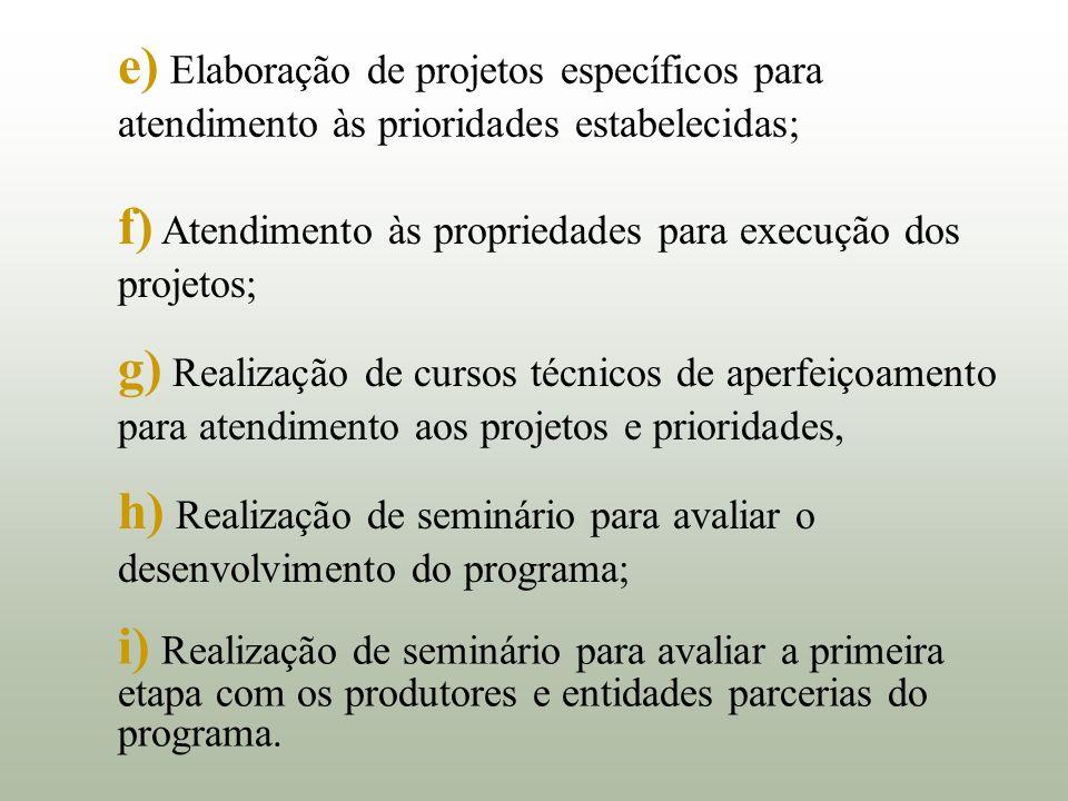 i) Realização de seminário para avaliar a primeira etapa com os produtores e entidades parcerias do programa. e) Elaboração de projetos específicos pa