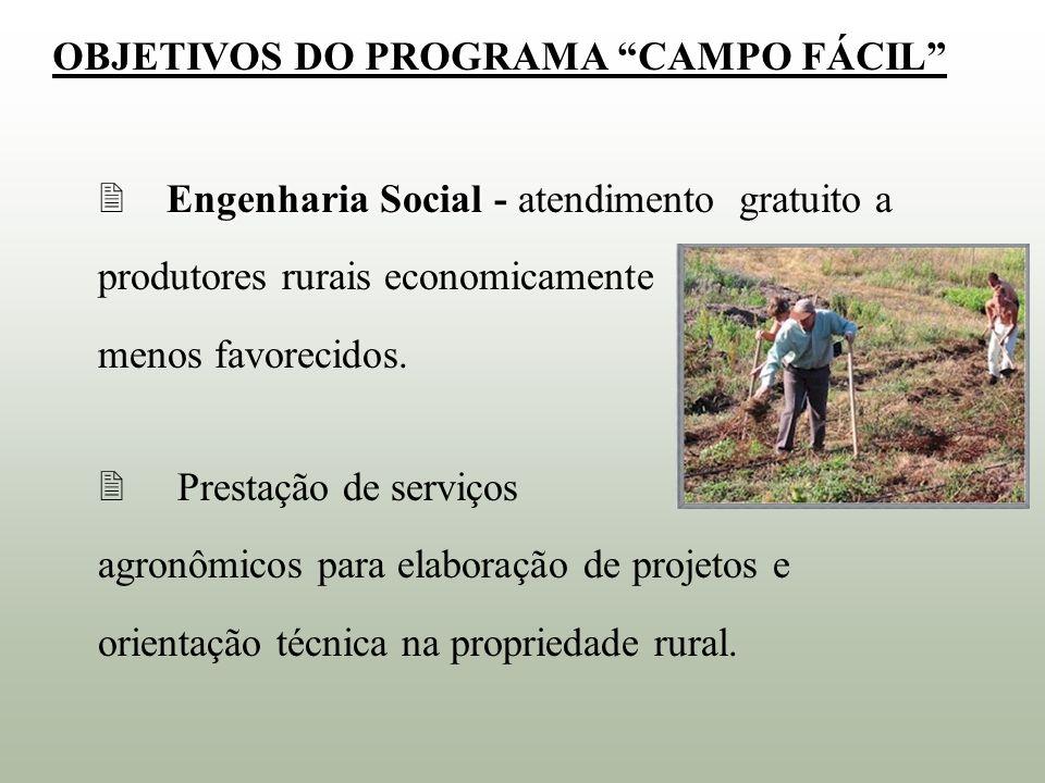 OBJETIVOS DO PROGRAMA CAMPO FÁCIL 2 Engenharia Social - 2 Engenharia Social - atendimento gratuito a produtores rurais economicamente menos favorecido