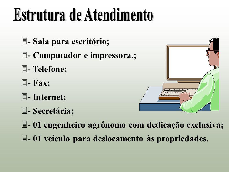 3- Sala para escritório; 3- Computador e impressora,; 3- Telefone; 3- Fax; 3- Internet; 3- Secretária; 3- 01 engenheiro agrônomo com dedicação exclusi