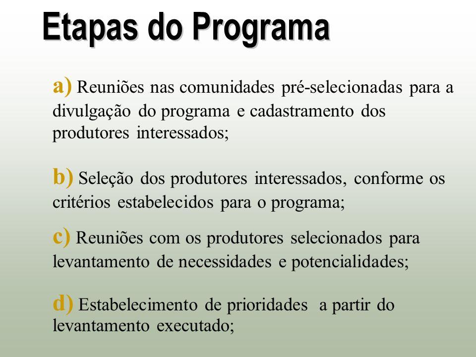 d) Estabelecimento de prioridades a partir do levantamento executado; a) Reuniões nas comunidades pré-selecionadas para a divulgação do programa e cad