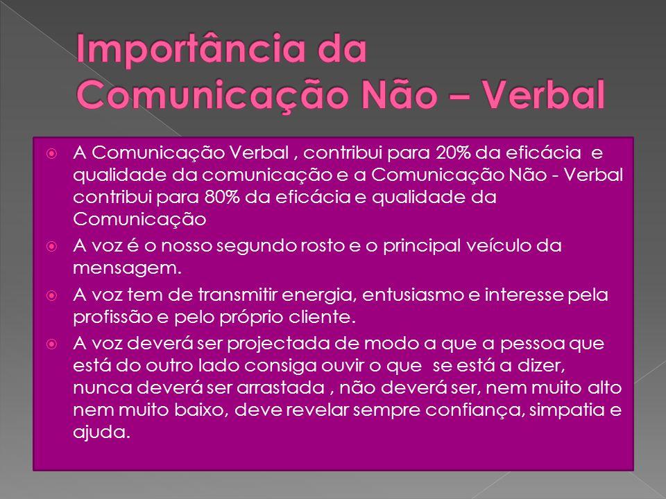 A Comunicação Verbal, contribui para 20% da eficácia e qualidade da comunicação e a Comunicação Não - Verbal contribui para 80% da eficácia e qualidad