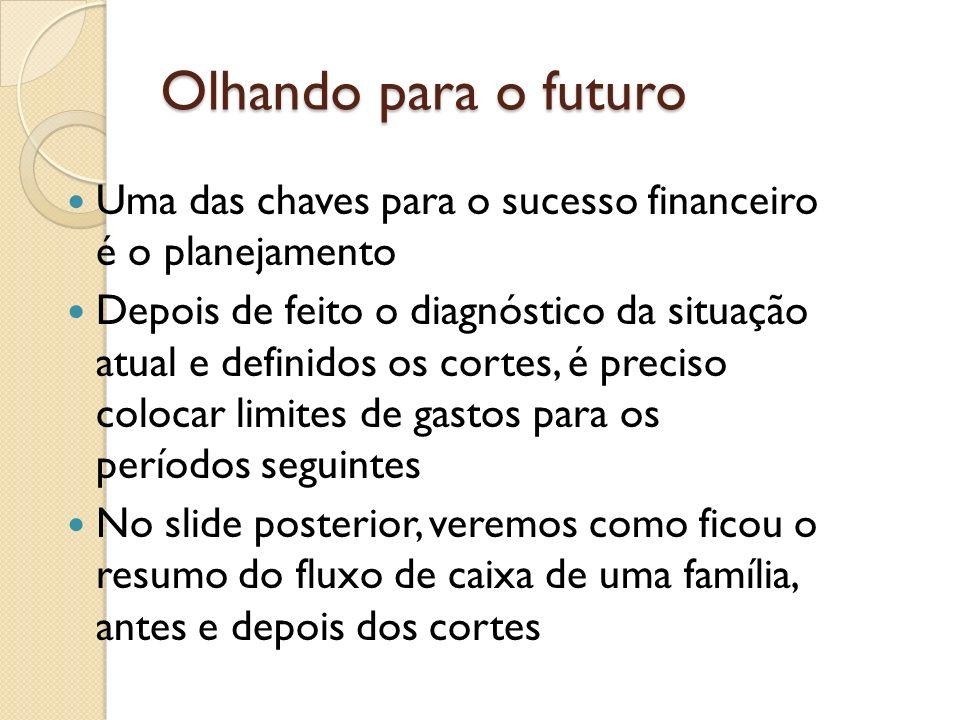 Olhando para o futuro Uma das chaves para o sucesso financeiro é o planejamento Depois de feito o diagnóstico da situação atual e definidos os cortes,
